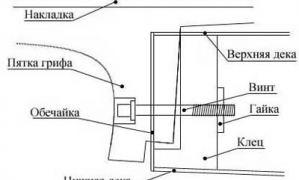 Гриф советской гитары на винте
