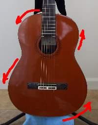изготовление канта гитары